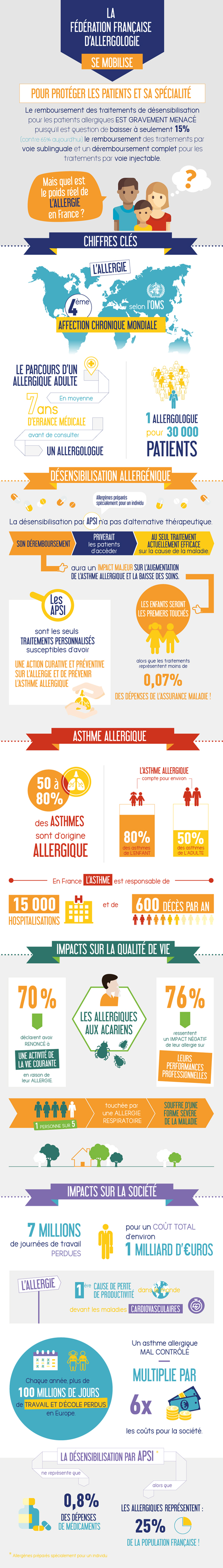 graphisme-infographie-bycamille